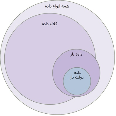 Opendata.jpg